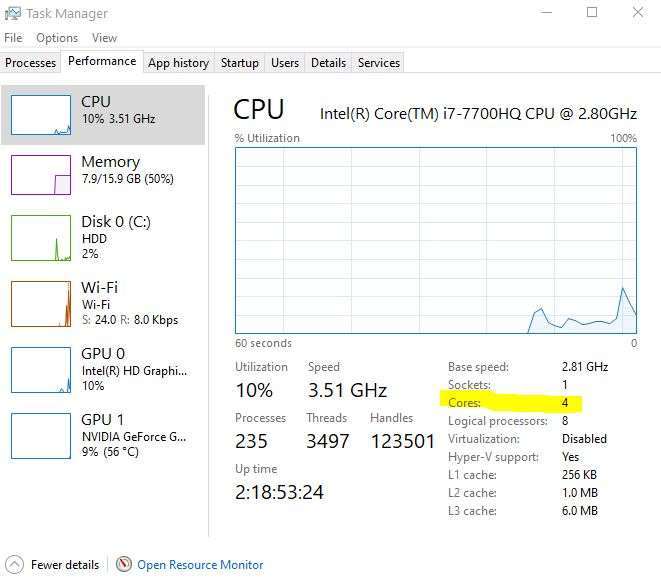 Task manager core count