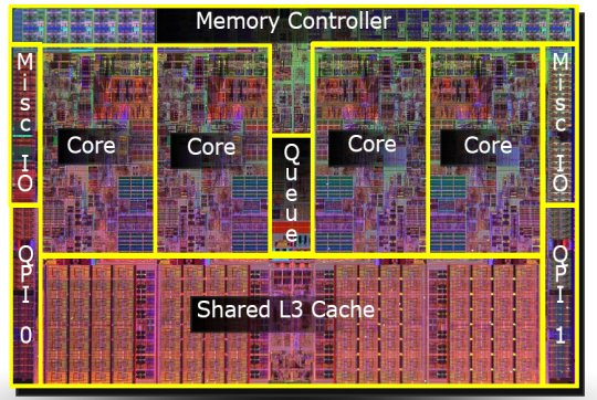 A CPU dye with four cores