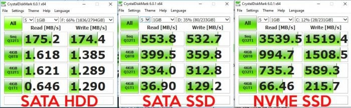 crystal magic disk speed comparison