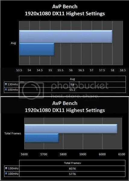 pcie frequency overclock
