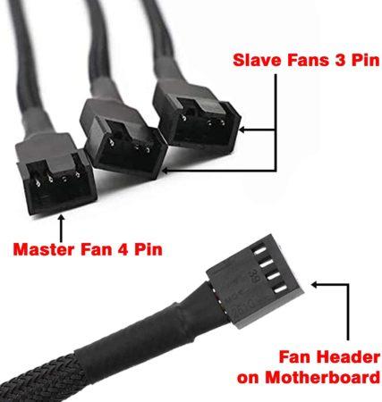 3 way splitter fan header