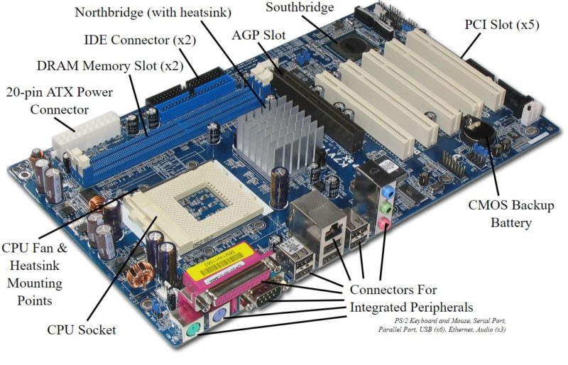 motherboard components and systems