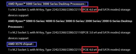 Can You Use a PCIe 4.0 SSD On Your Existing Motherboard