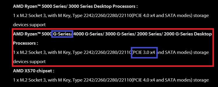 AMD non-G